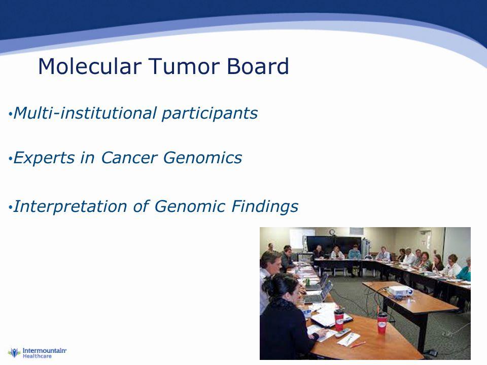 Molecular Tumor Board Multi-institutional participants
