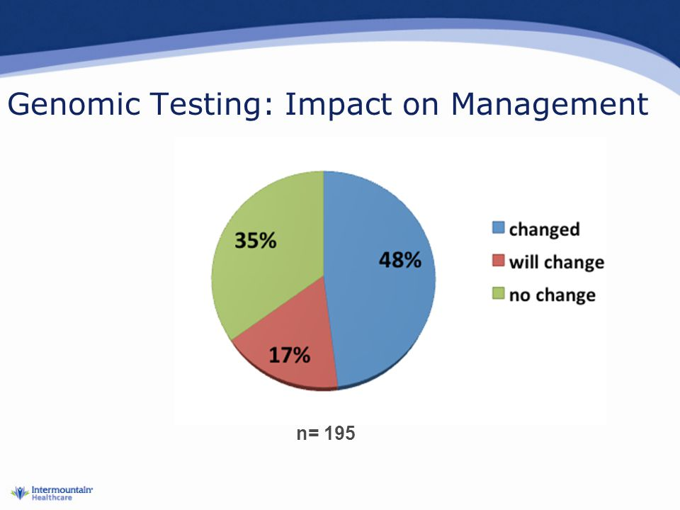 Genomic Testing: Impact on Management