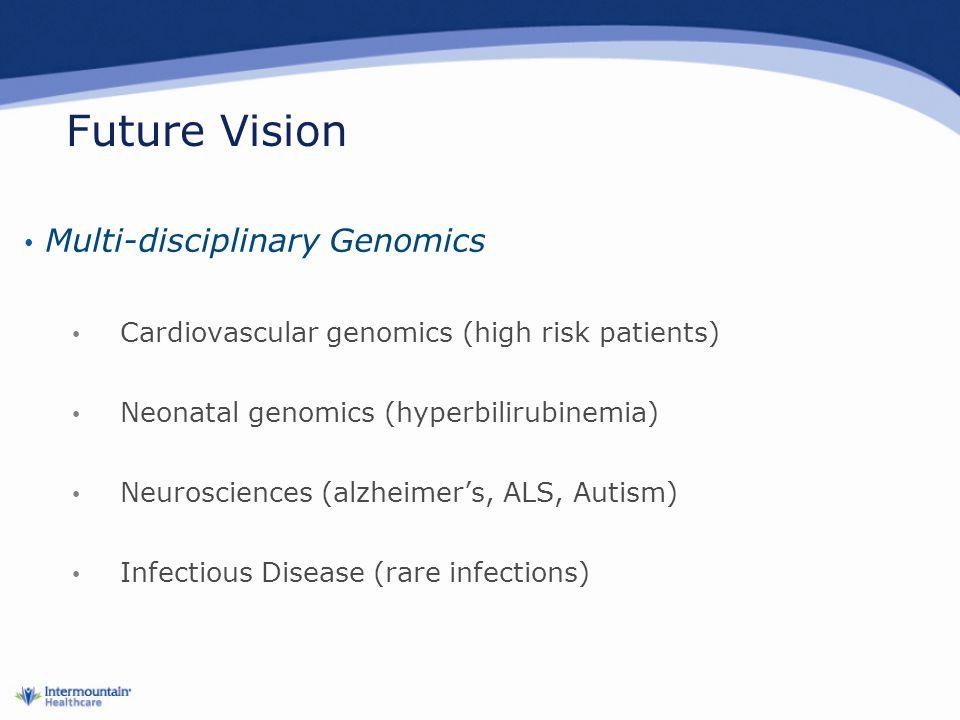 Future Vision Multi-disciplinary Genomics