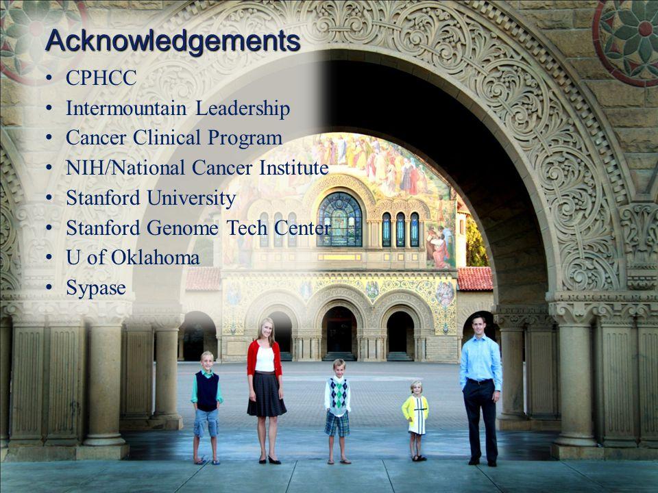 Acknowledgements CPHCC Intermountain Leadership