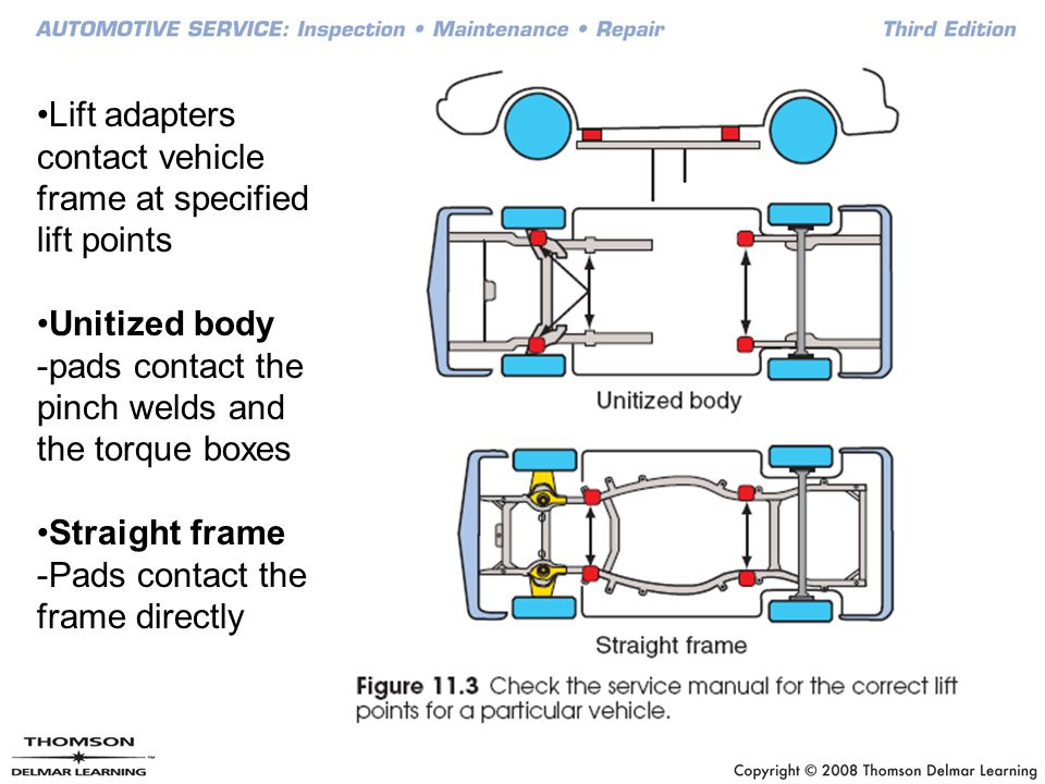 Lift adapters contact vehicle frame at specified lift points