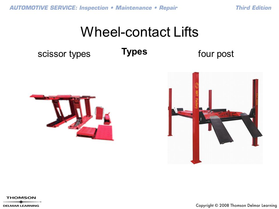Wheel-contact Lifts Types scissor types four post