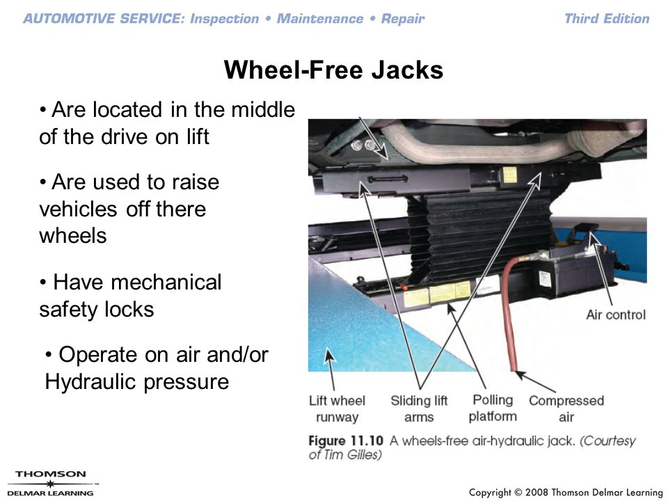 Wheel-Free Jacks Are located in the middle of the drive on lift