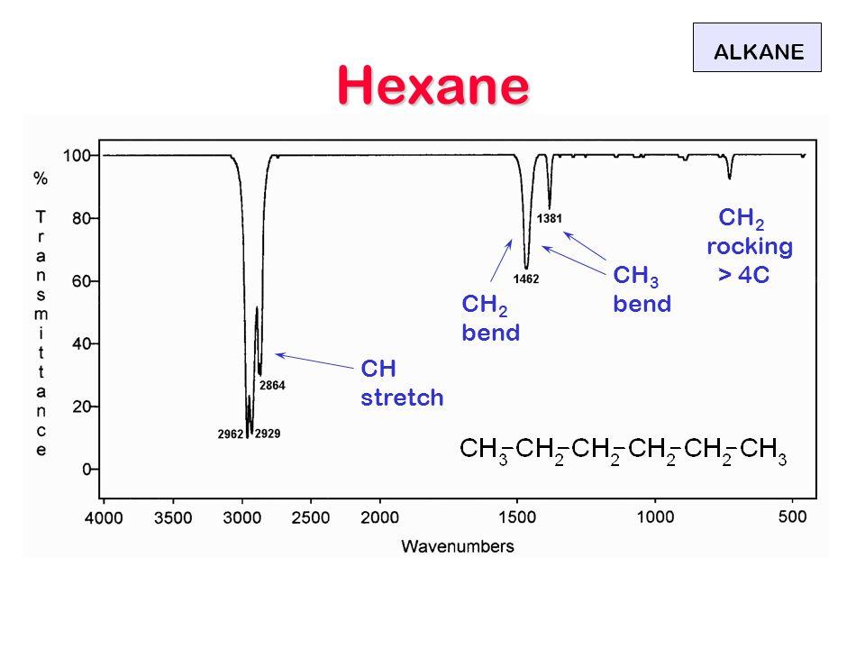 Hexane ALKANE CH2 rocking > 4C CH3 bend CH2 bend CH stretch