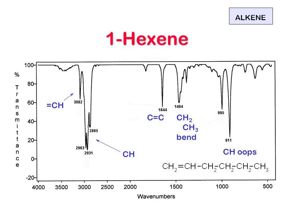 ALKENE 1-Hexene =CH C=C CH2 CH3 bend CH oops CH