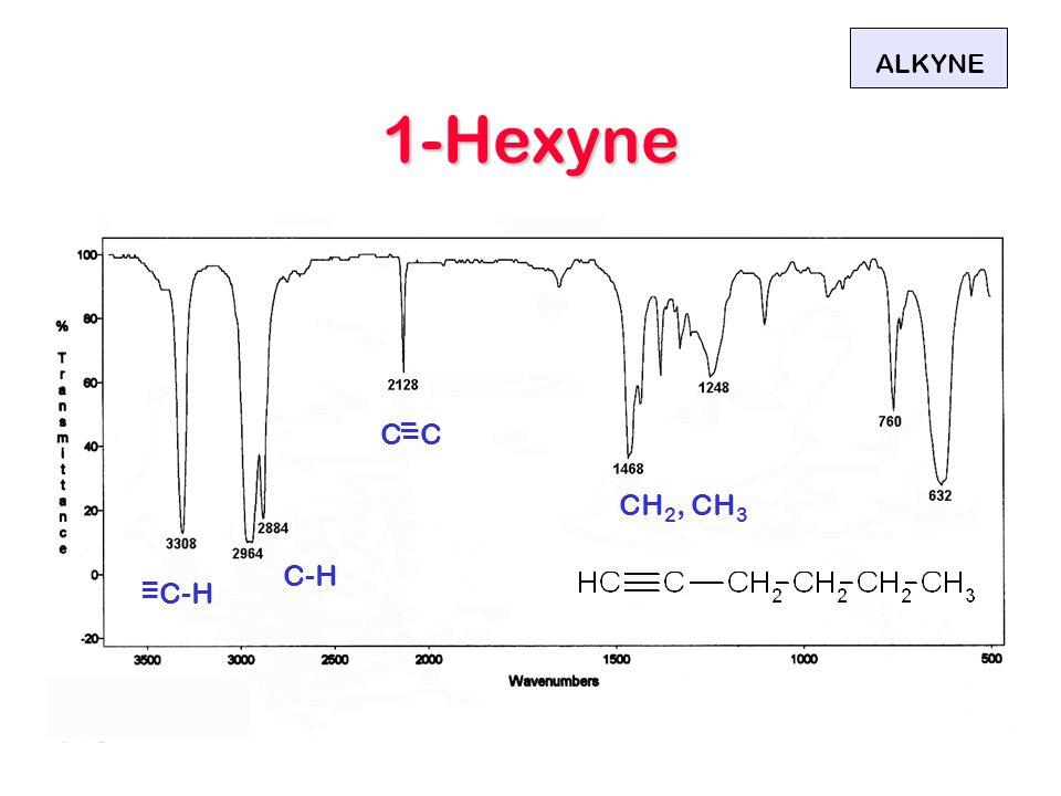 ALKYNE 1-Hexyne C=C = CH2, CH3 C-H =C-H =