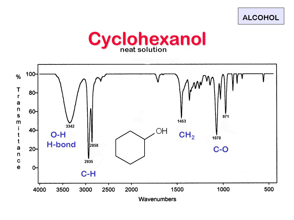 ALCOHOL Cyclohexanol neat solution O-H H-bond CH2 C-O C-H