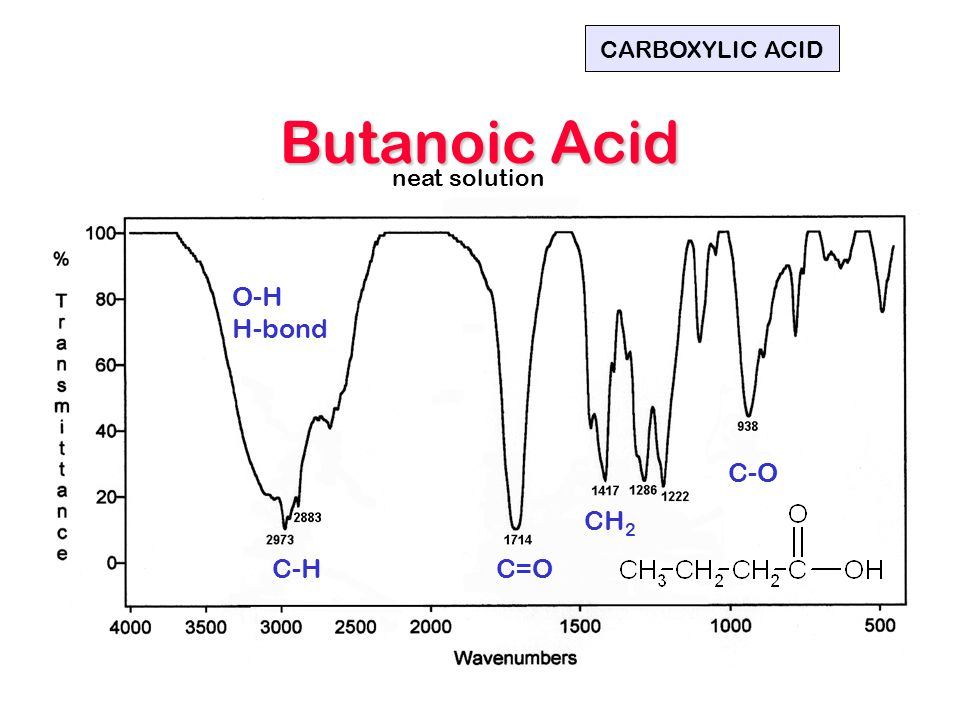 CARBOXYLIC ACID Butanoic Acid neat solution O-H H-bond C-O CH2 C-H C=O