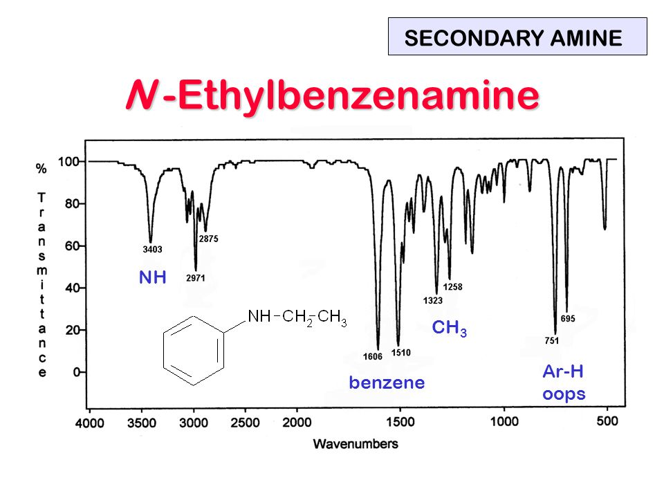 SECONDARY AMINE N -Ethylbenzenamine NH CH3 Ar-H oops benzene