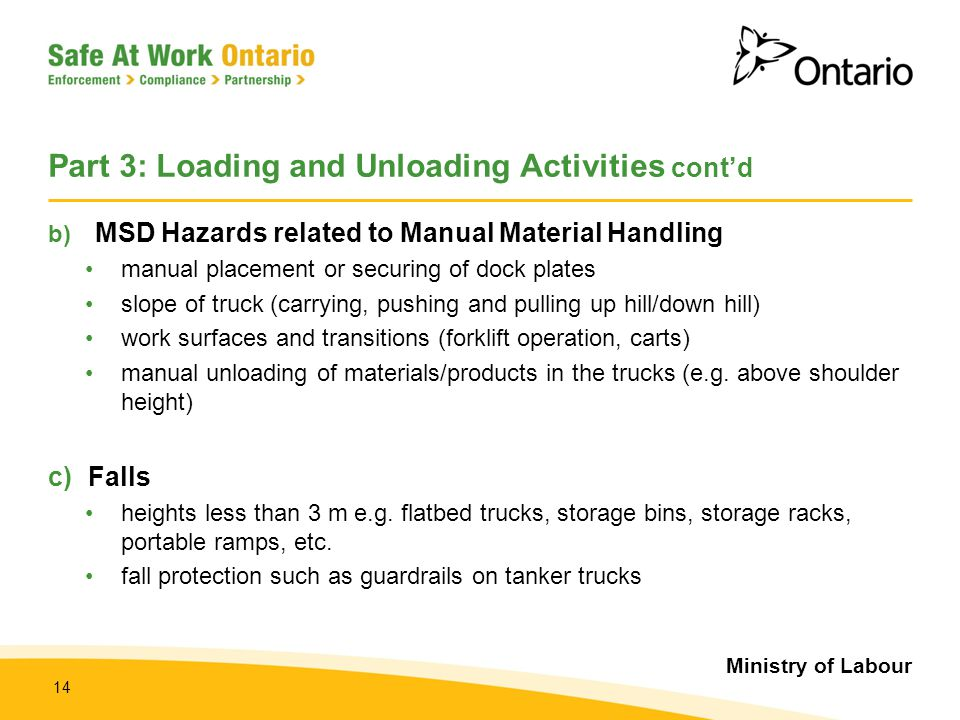 Part 3: Loading and Unloading Activities cont'd