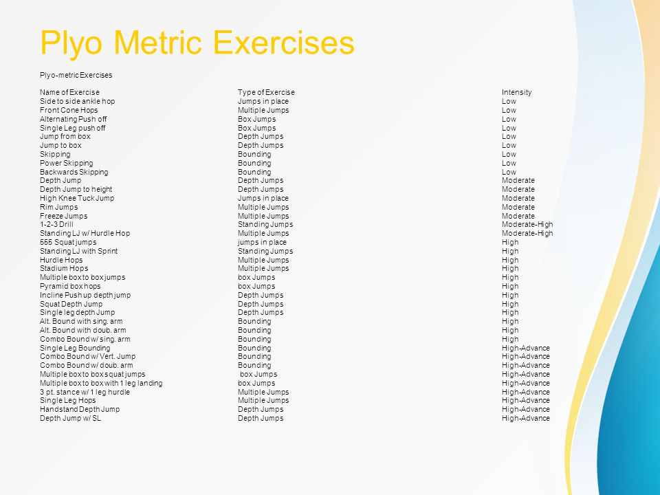 Plyo Metric Exercises Plyo-metric Exercises