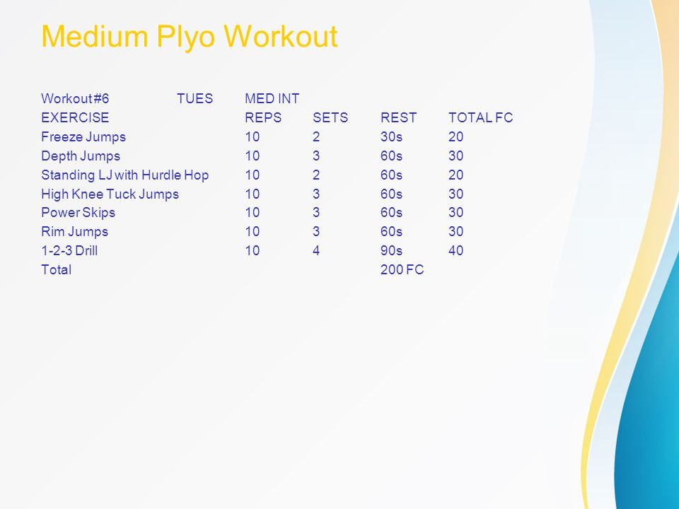 Medium Plyo Workout Workout #6 TUES MED INT