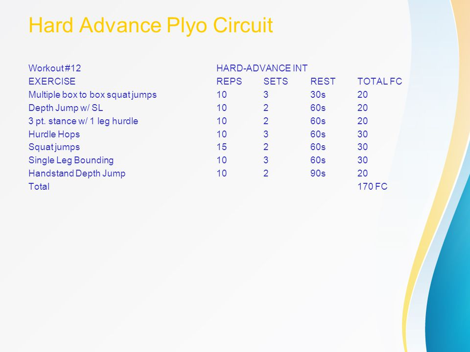 Hard Advance Plyo Circuit