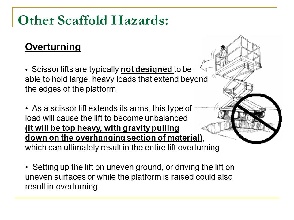 Other Scaffold Hazards: