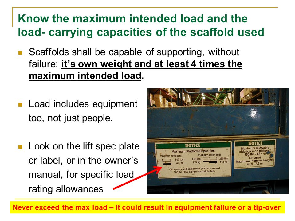 Know the maximum intended load and the load- carrying capacities of the scaffold used