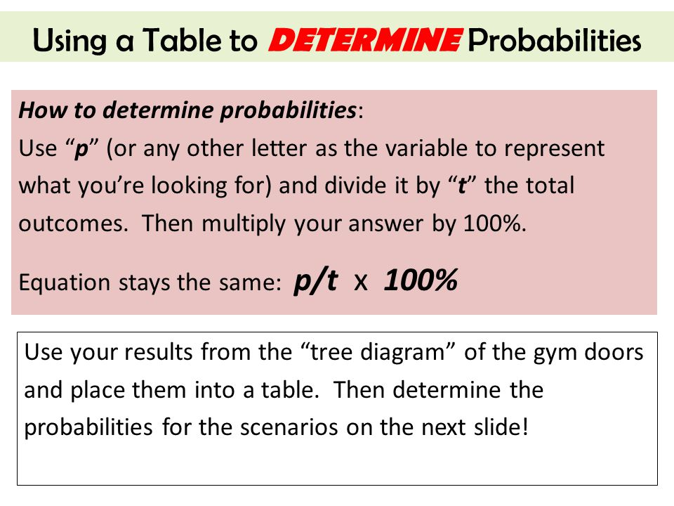 Using a Table to DETERMINE Probabilities