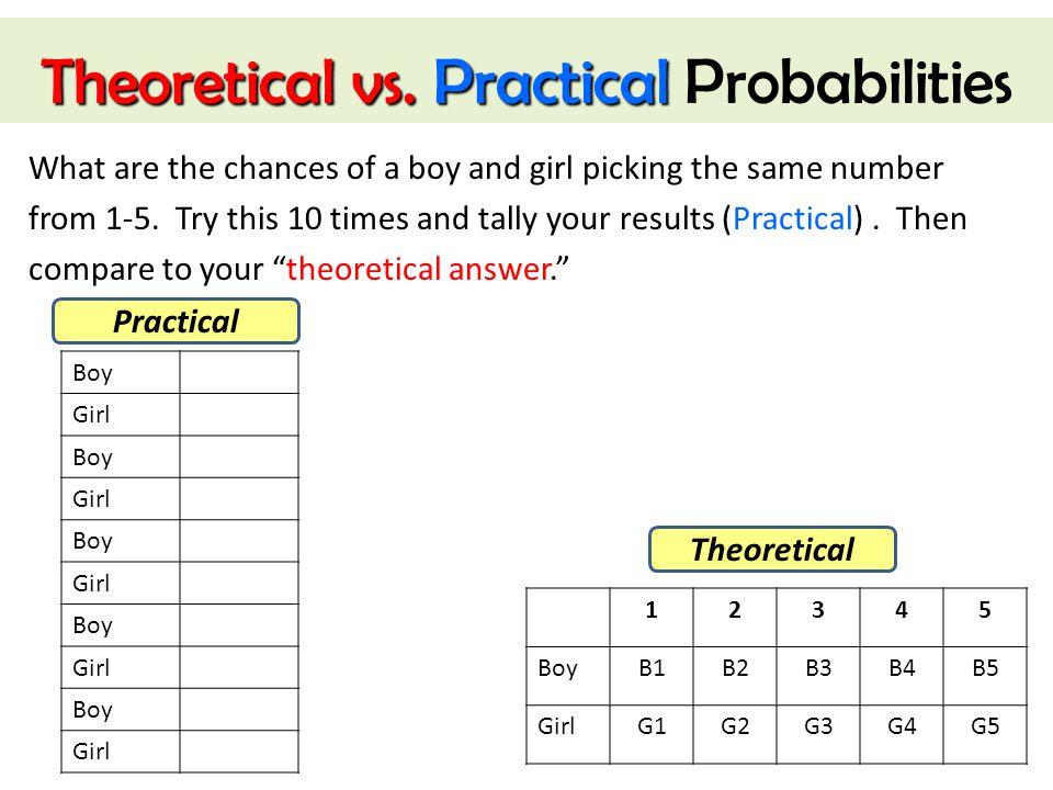 Theoretical vs. Practical Probabilities
