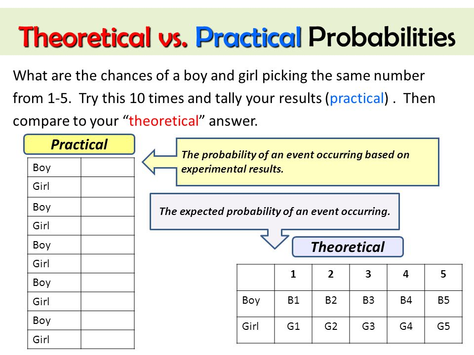 The expected probability of an event occurring.