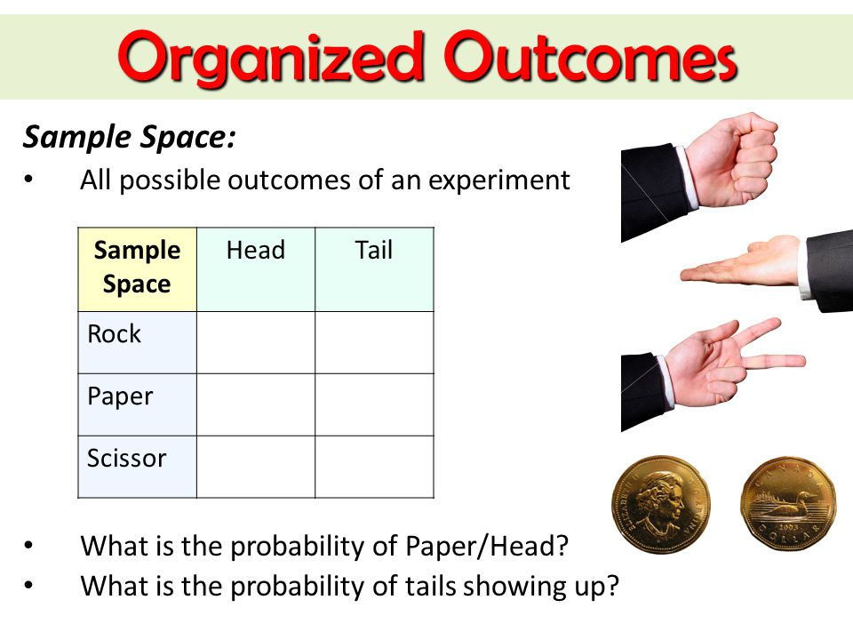 Organized Outcomes Sample Space: