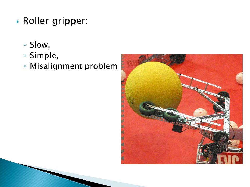 Roller gripper: Slow, Simple, Misalignment problem