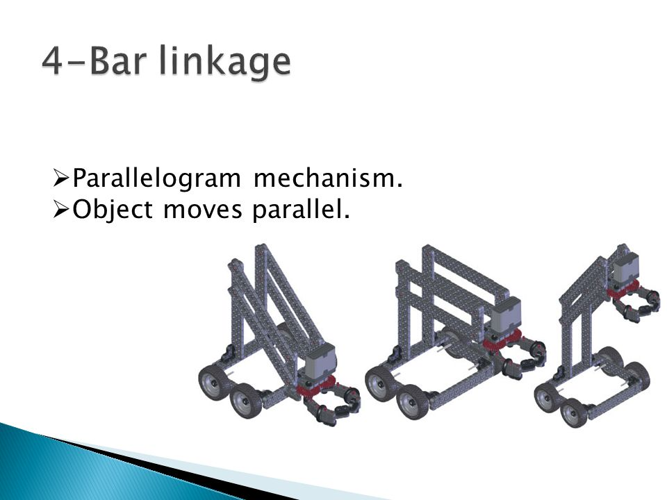 4-Bar linkage Parallelogram mechanism. Object moves parallel.