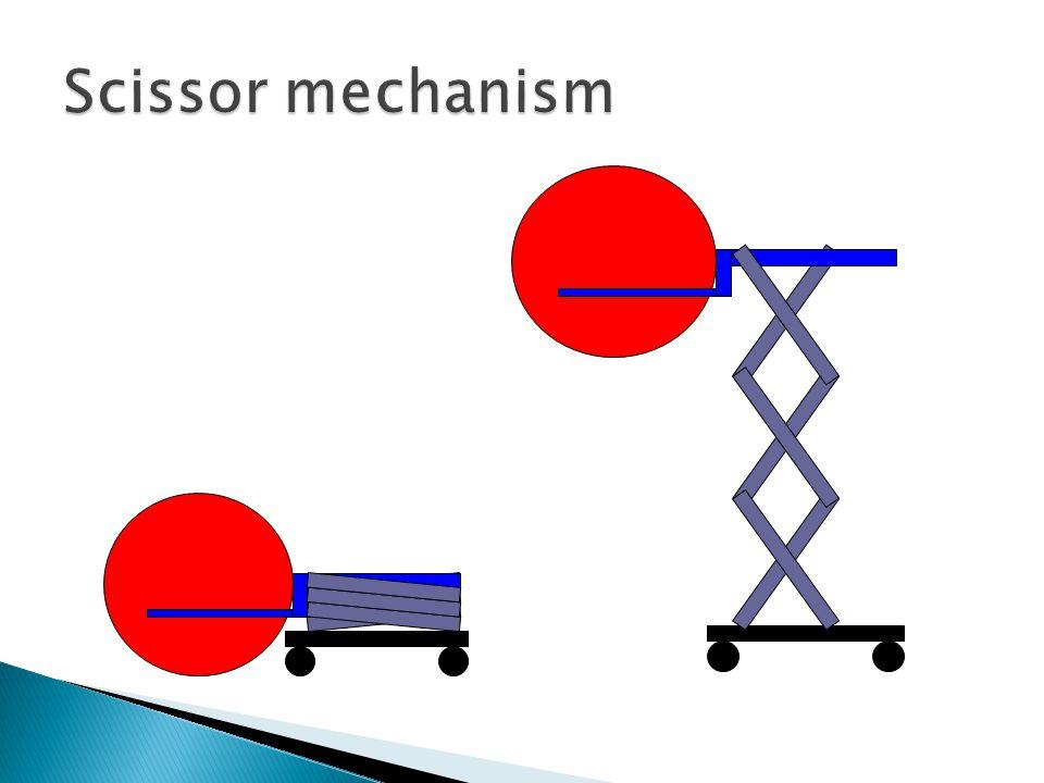 Scissor mechanism
