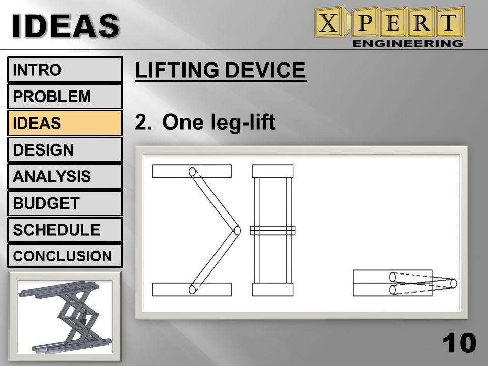 IDEAS LIFTING DEVICE 2. One leg-lift INTRO PROBLEM IDEAS DESIGN