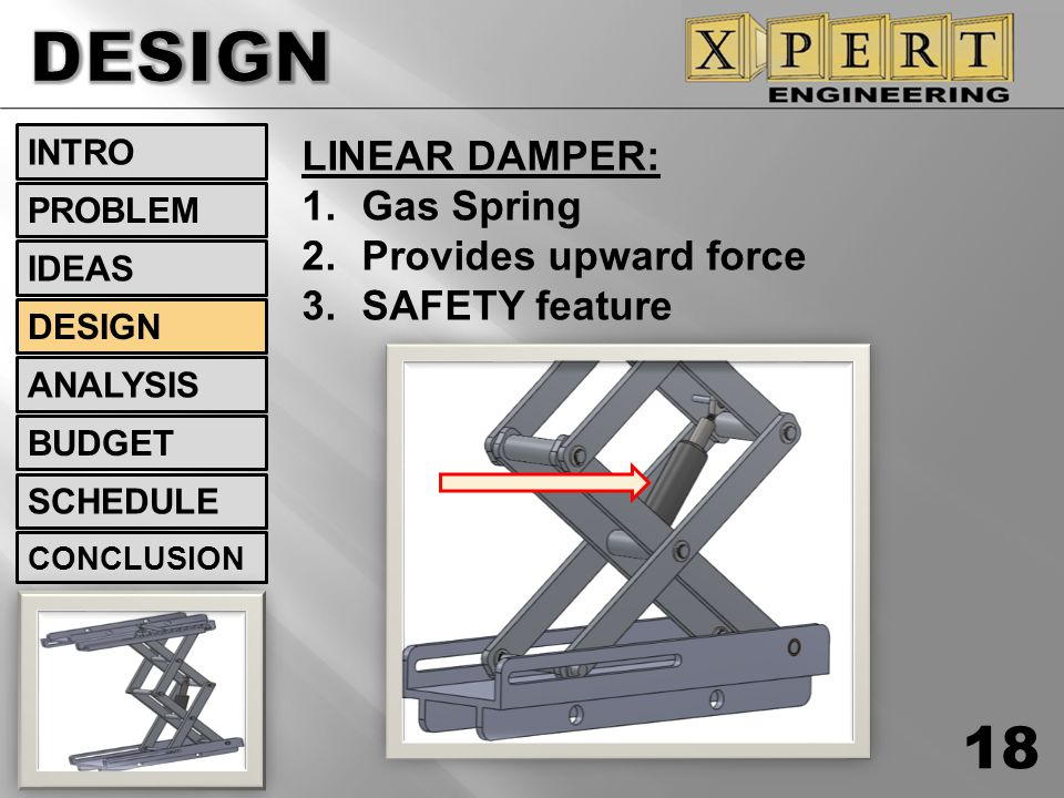 DESIGN LINEAR DAMPER: Gas Spring Provides upward force SAFETY feature