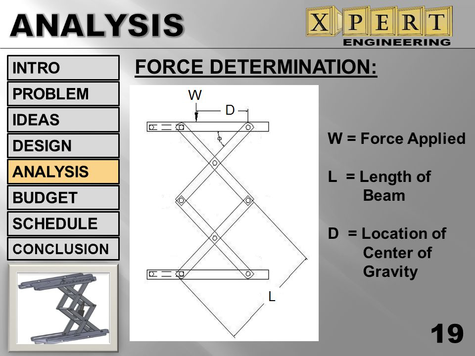 ANALYSIS FORCE DETERMINATION: INTRO PROBLEM IDEAS W = Force Applied