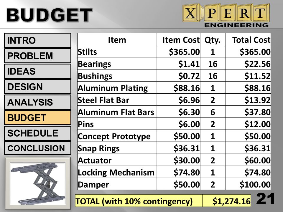 BUDGET INTRO Item Item Cost Qty. Total Cost Stilts $365.00 1 Bearings