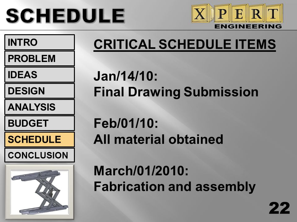 SCHEDULE CRITICAL SCHEDULE ITEMS Jan/14/10: Final Drawing Submission