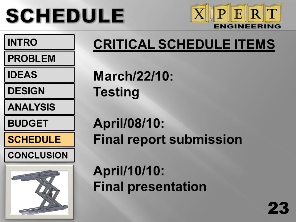 SCHEDULE CRITICAL SCHEDULE ITEMS March/22/10: Testing April/08/10: