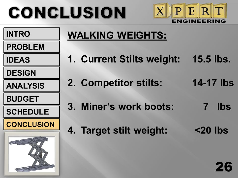 CONCLUSION WALKING WEIGHTS: Current Stilts weight: 15.5 lbs.