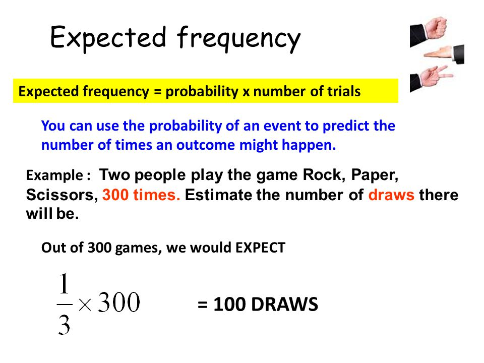 Expected frequency = 100 DRAWS