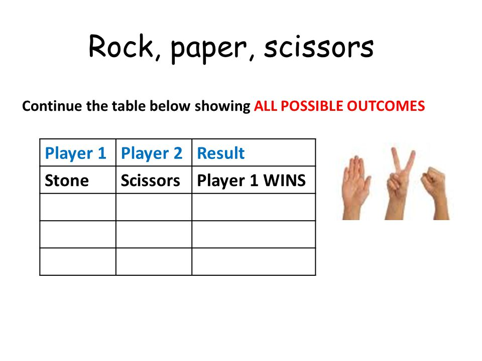 Rock, paper, scissors Player 1 Player 2 Result Stone Scissors