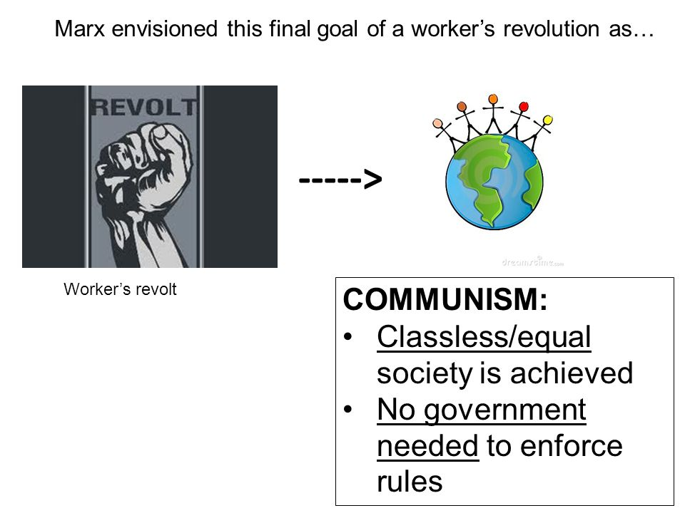 -----> COMMUNISM: Classless/equal society is achieved
