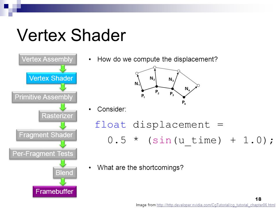 Vertex Shader float displacement = 0.5 * (sin(u_time) + 1.0);