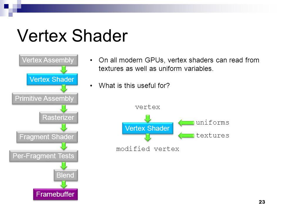 Vertex Shader Vertex Assembly