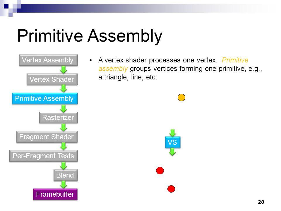 Primitive Assembly Vertex Assembly