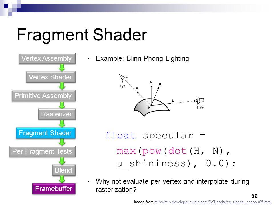 Fragment Shader float specular =