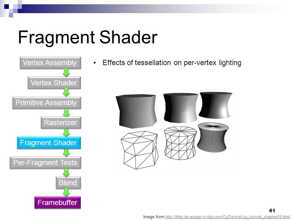 Fragment Shader Vertex Assembly