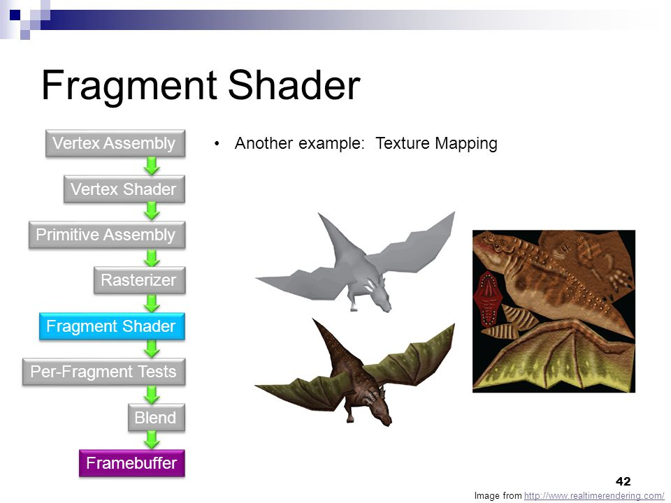 Fragment Shader Vertex Assembly Another example: Texture Mapping