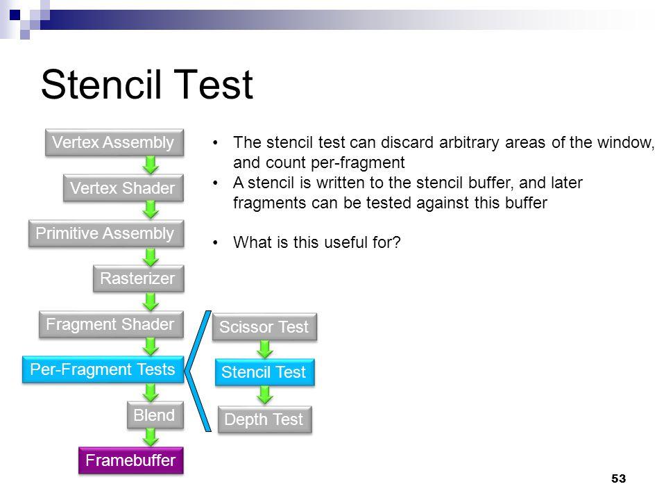 Stencil Test Vertex Assembly