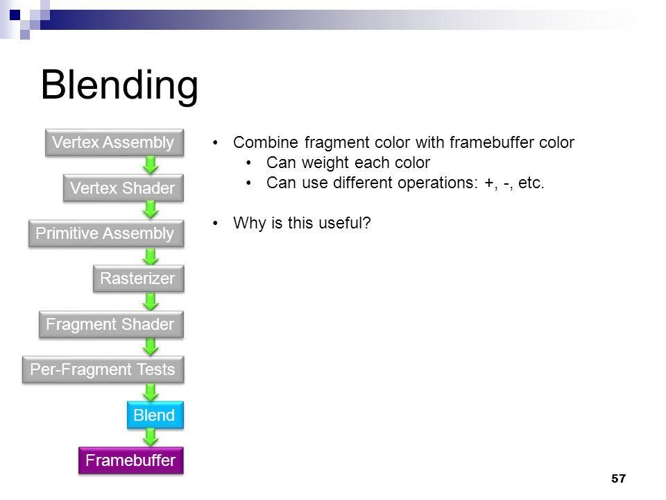 Blending Vertex Assembly Combine fragment color with framebuffer color