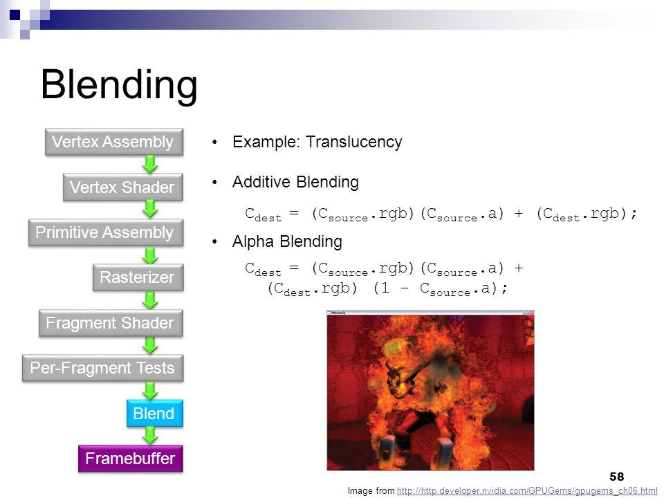 Blending Vertex Assembly Example: Translucency Additive Blending