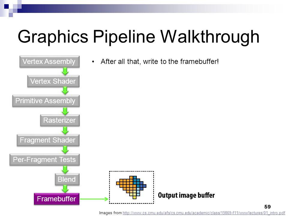 Graphics Pipeline Walkthrough