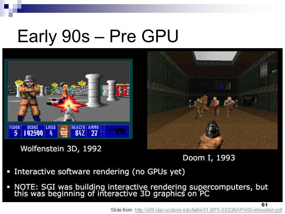 Early 90s – Pre GPU