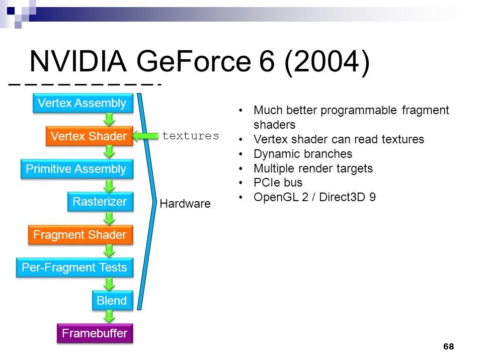 NVIDIA GeForce 6 (2004) Vertex Assembly