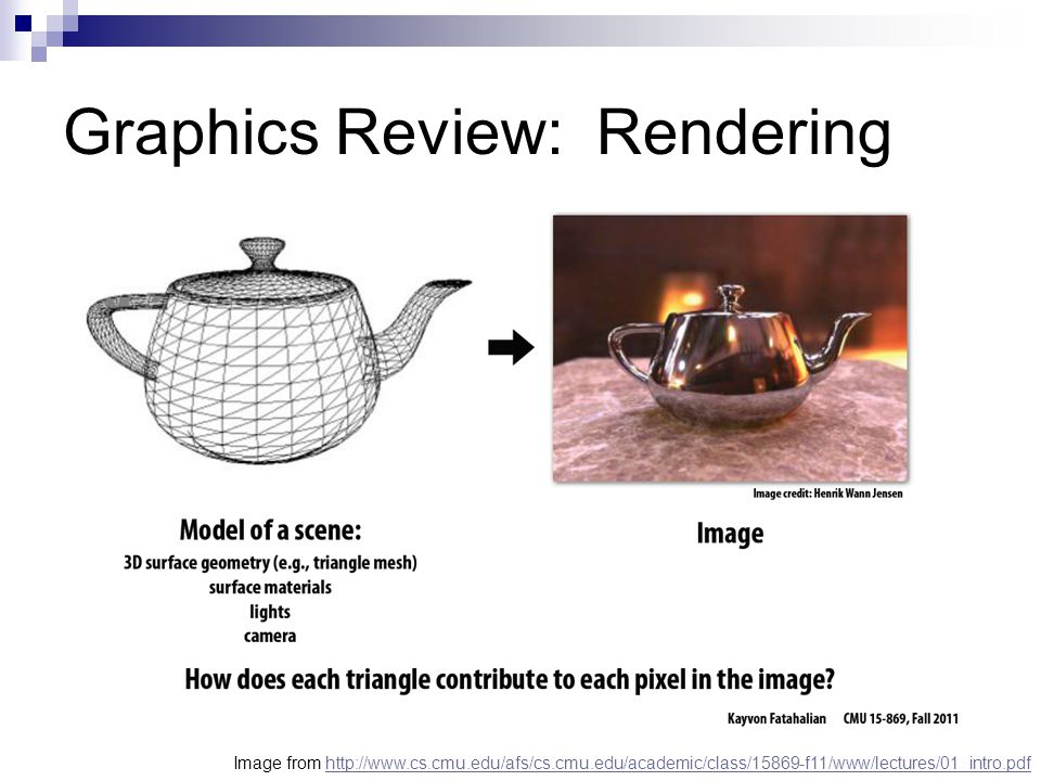 Graphics Review: Rendering