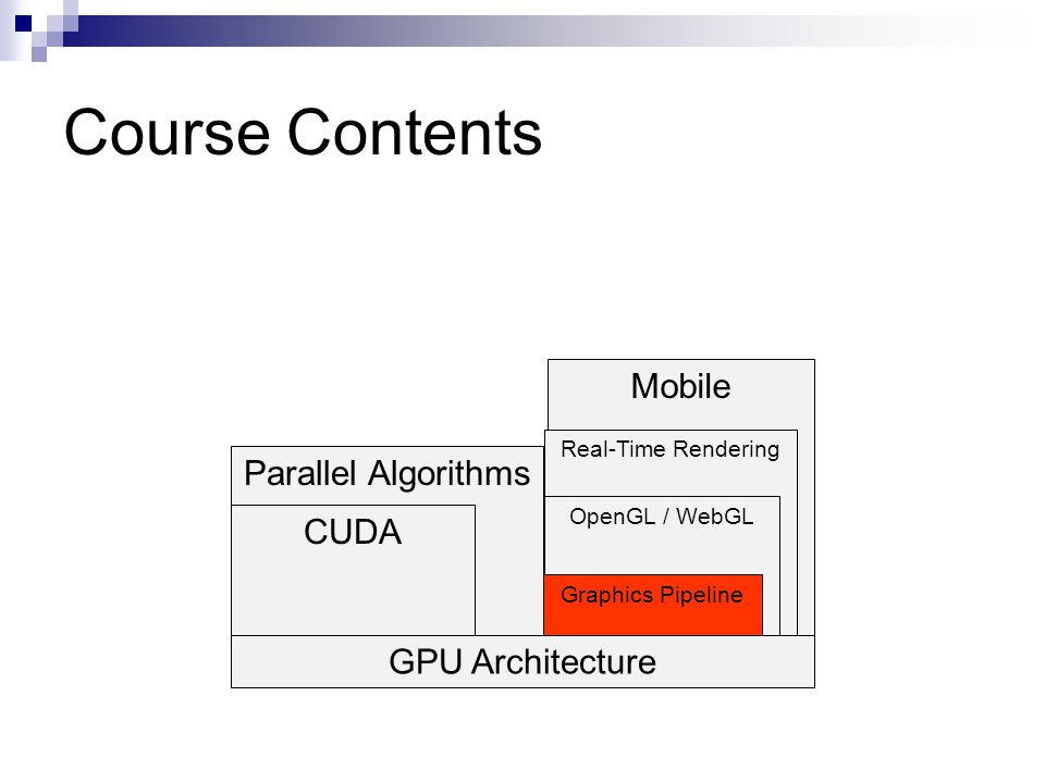 Course Contents Mobile Parallel Algorithms CUDA GPU Architecture